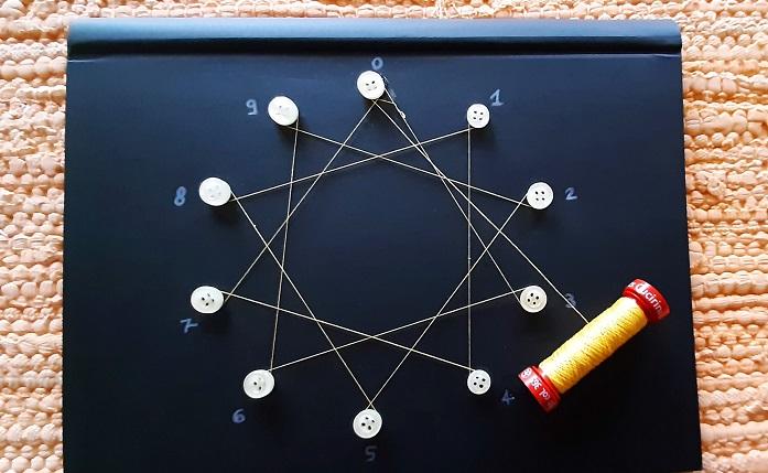 Mandala delle tabelline