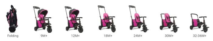 triciclo smartfold di smartrike