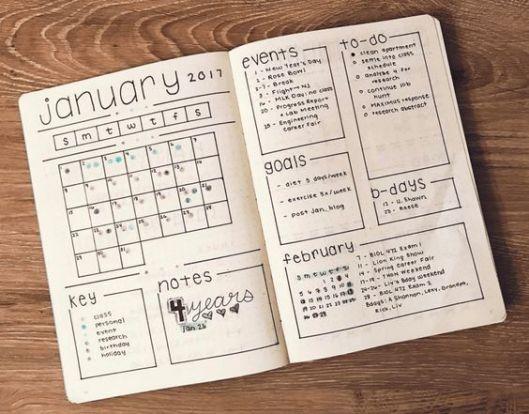 bullet journal idee