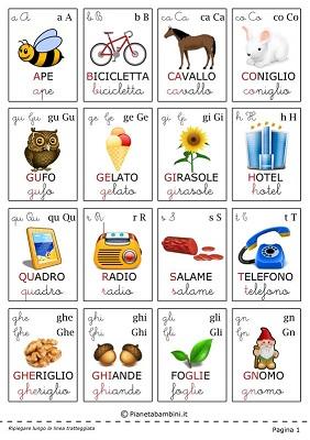 carte alfabeto da stampare