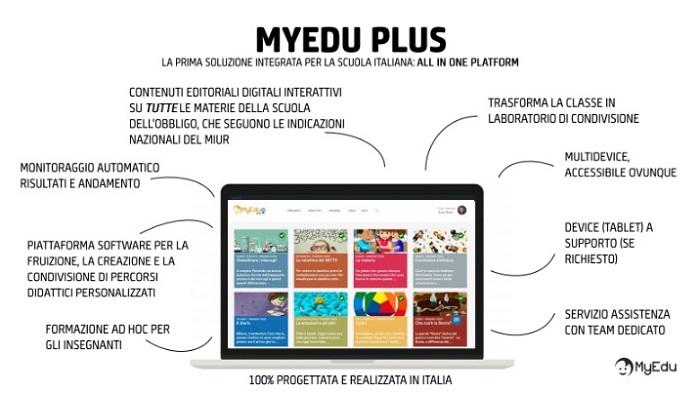 Piattaforma di didattica virtuale MyEdu Plus